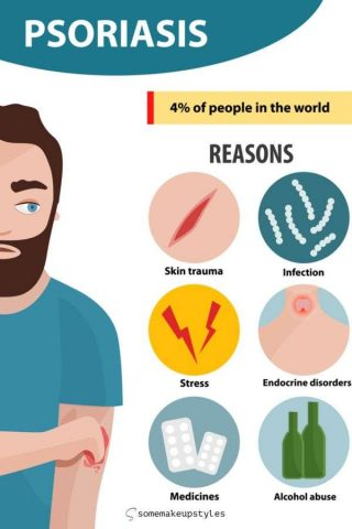 The Importance of Skin Care to Help Fight Psoriasis